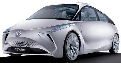 Présentation du concept-car Toyota FT-BH Concept.